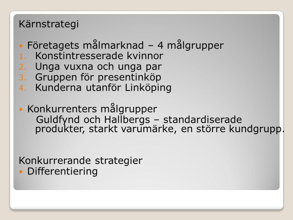 Kärnstrategi Företagets målmarknad – 4 målgrupper. Konstintresserade kvinnor. Unga vuxna och unga par.