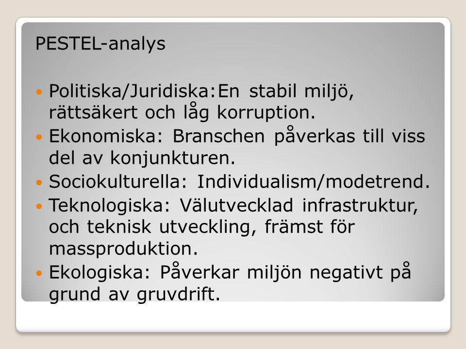 PESTEL-analys Politiska/Juridiska:En stabil miljö, rättsäkert och låg korruption. Ekonomiska: Branschen påverkas till viss del av konjunkturen.