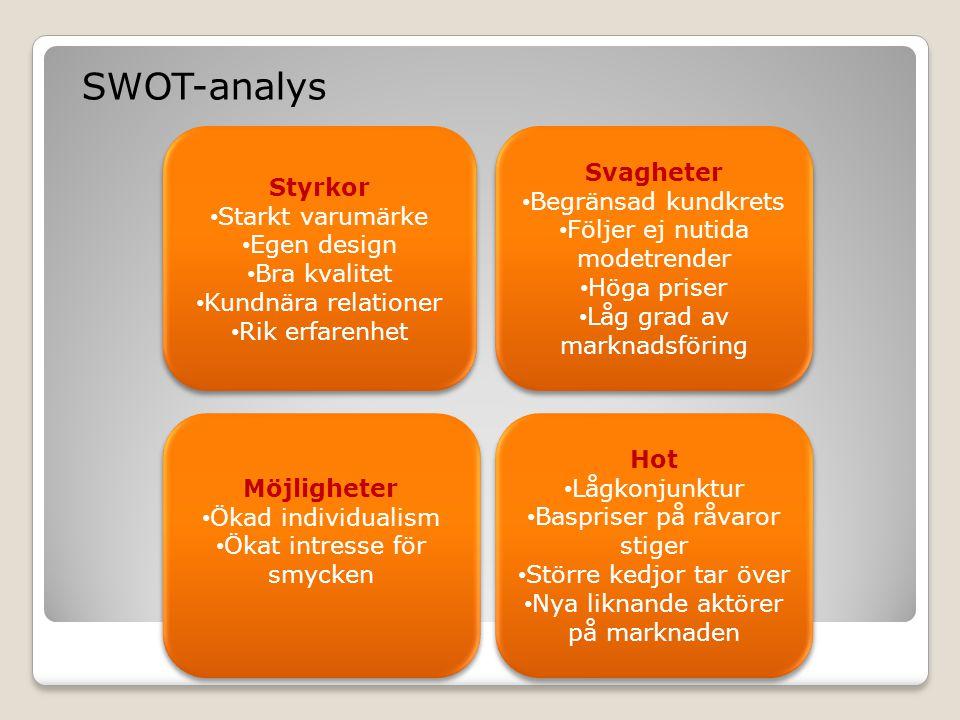 SWOT-analys Styrkor Starkt varumärke Egen design Bra kvalitet