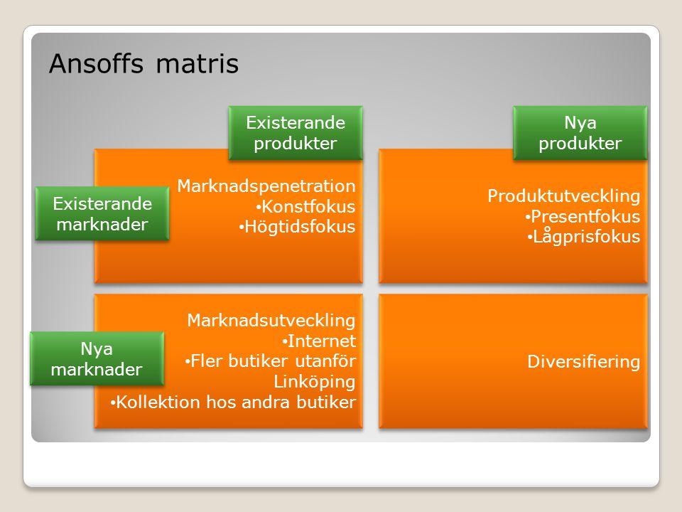 Ansoffs matris Existerande produkter Nya produkter Marknadspenetration