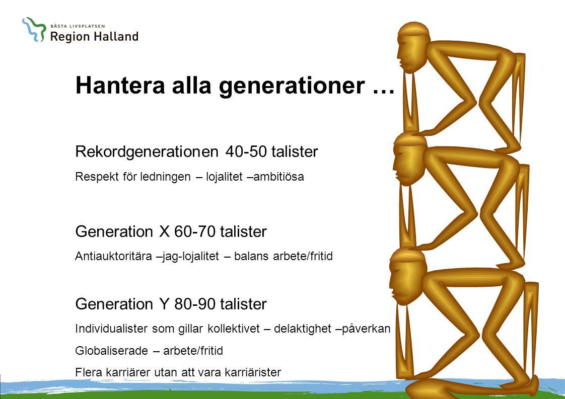 Hantera alla generationer …