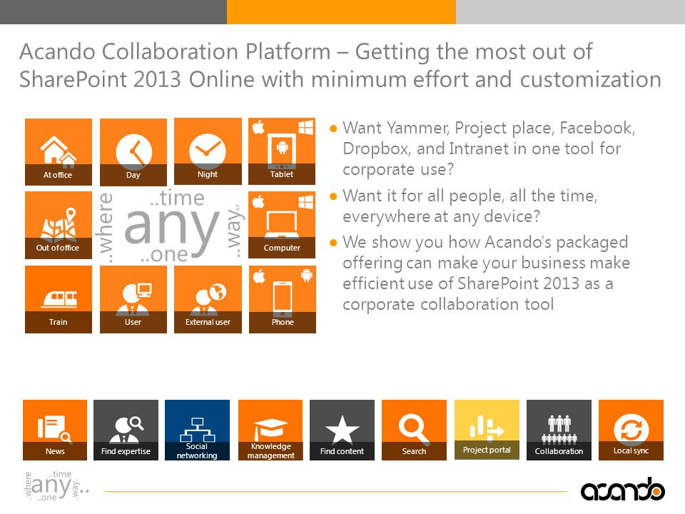 Acando Collaboration Platform – Getting the most out of SharePoint 2013 Online with minimum effort and customization