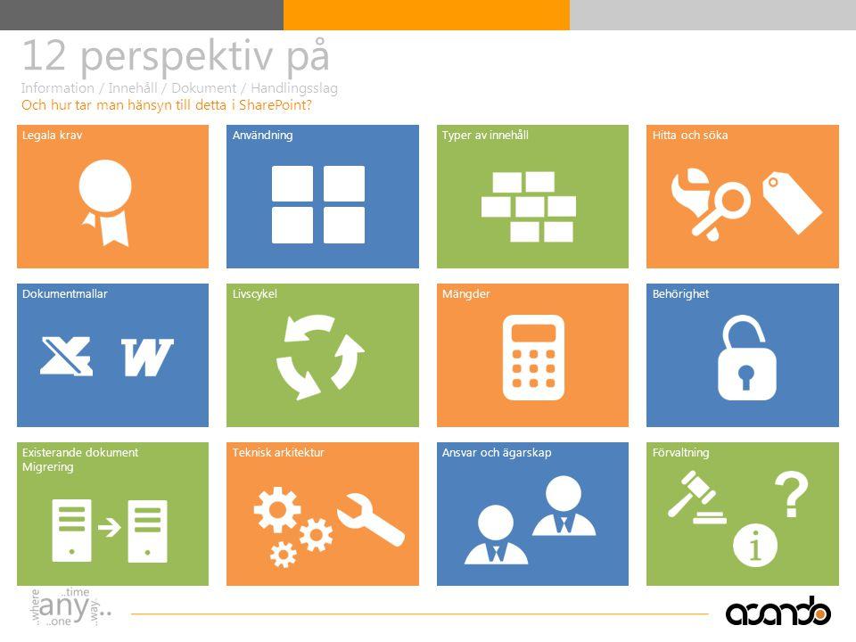 12 perspektiv på Information / Innehåll / Dokument / Handlingsslag