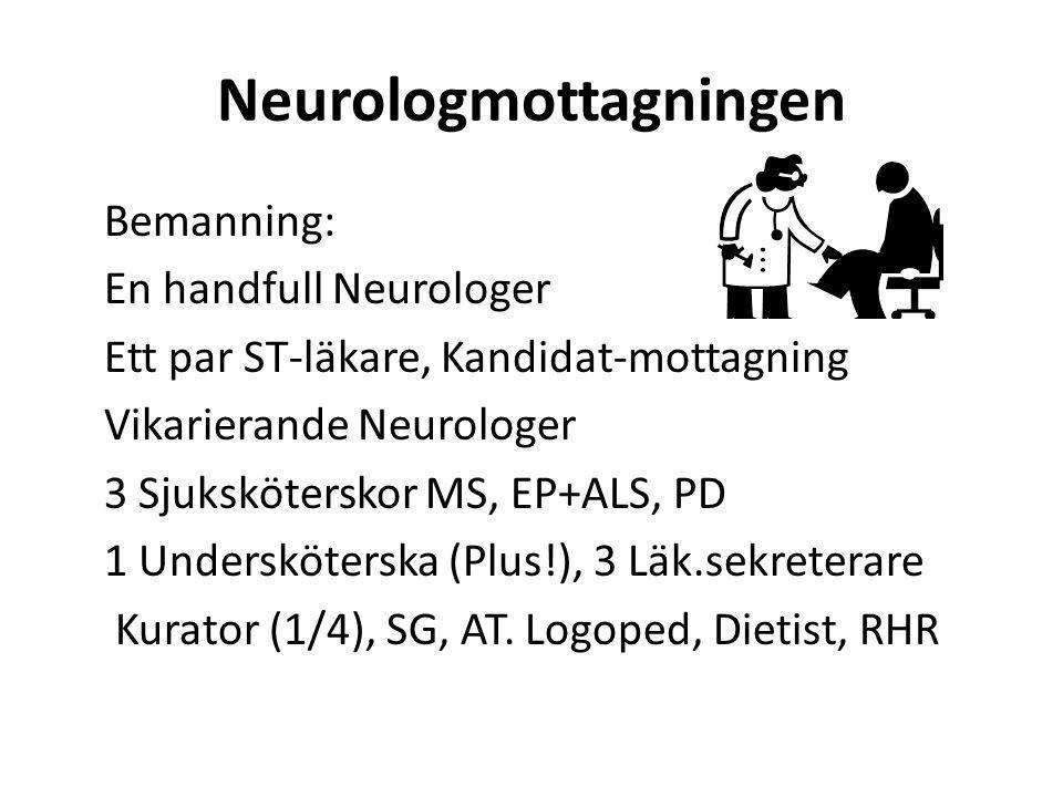 Neurologmottagningen