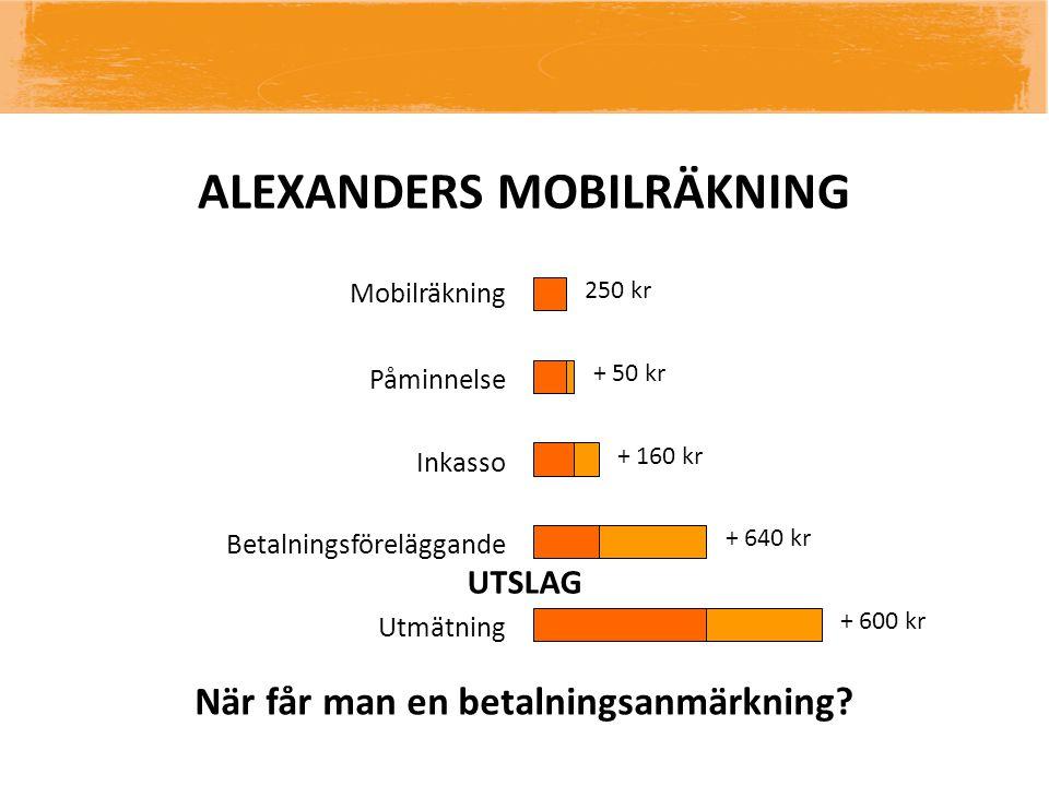 ALEXANDERS MOBILRÄKNING När får man en betalningsanmärkning
