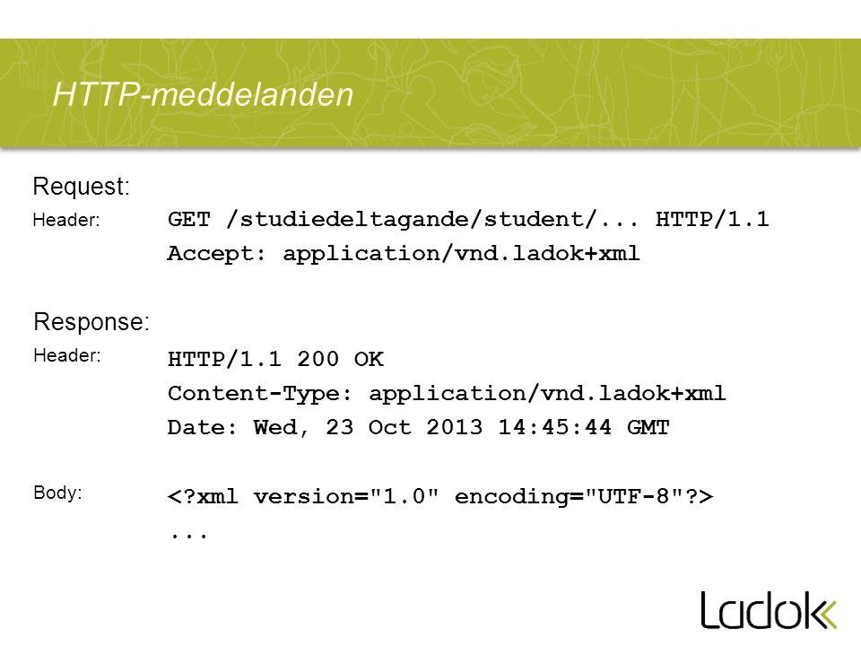 HTTP-meddelanden Request: