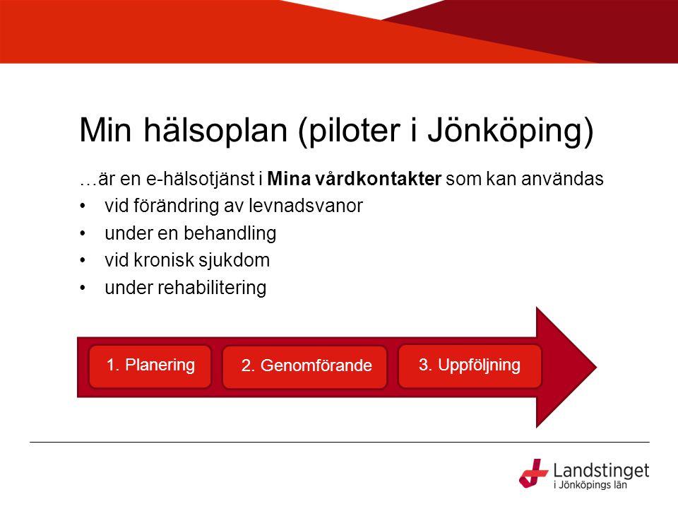 Min hälsoplan (piloter i Jönköping)