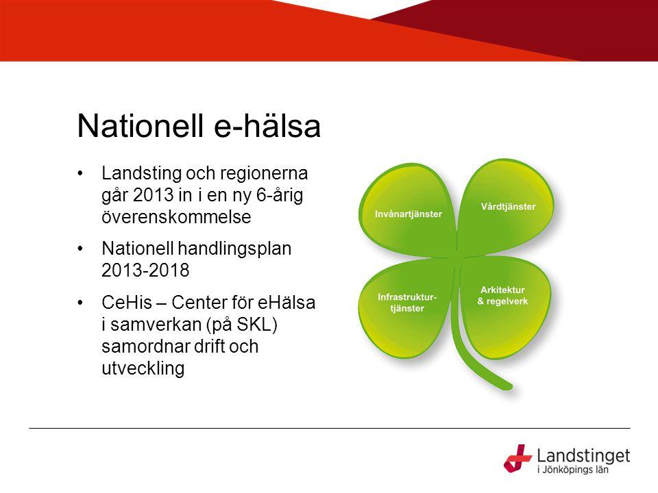 Nationell e-hälsa Landsting och regionerna går 2013 in i en ny 6-årig överenskommelse. Nationell handlingsplan 2013-2018.