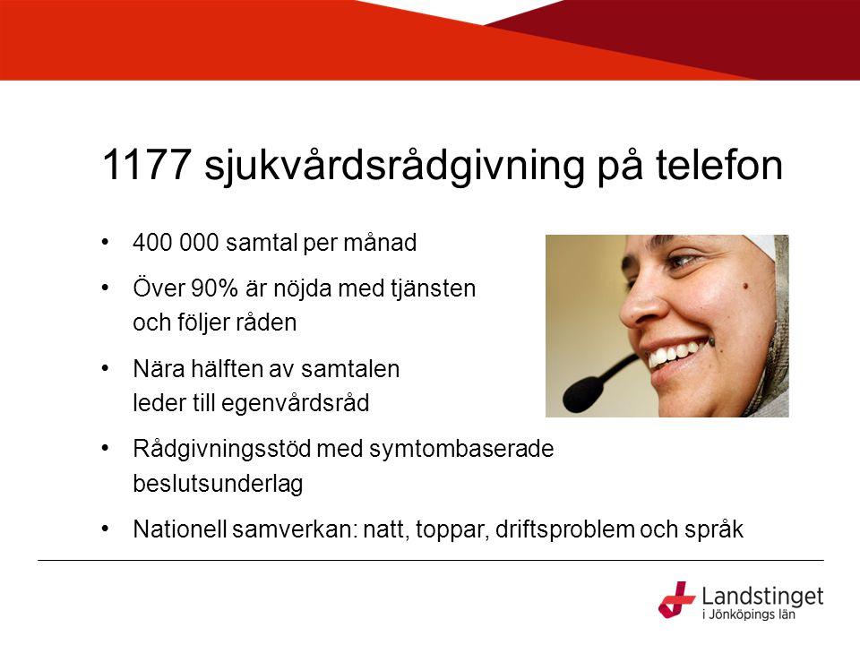 1177 sjukvårdsrådgivning på telefon