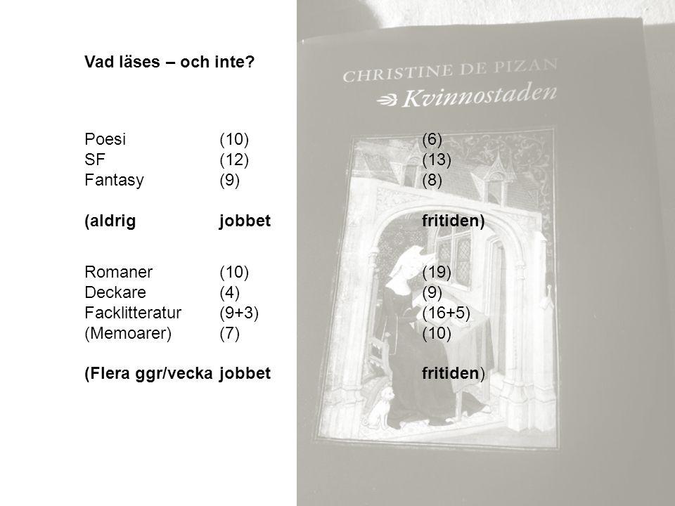 Vad läses – och inte Poesi (10) (6) SF (12) (13) Fantasy (9) (8) (aldrig jobbet fritiden)