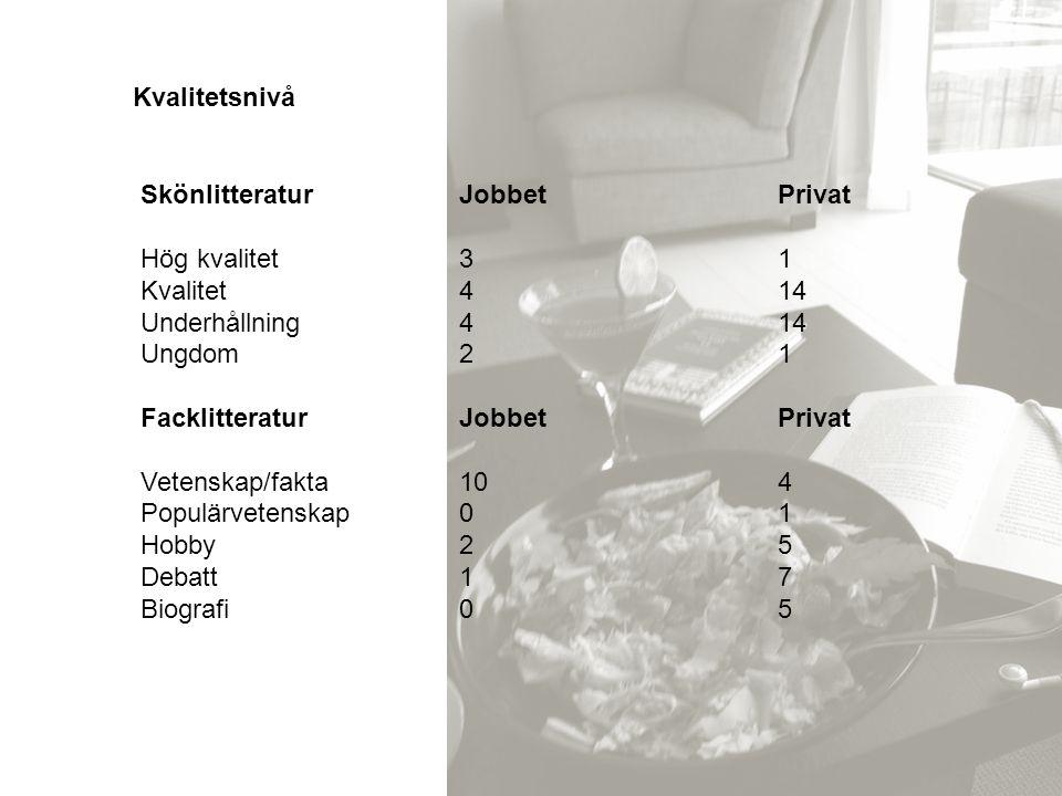 Kvalitetsnivå Skönlitteratur Jobbet Privat. Hög kvalitet 3 1. Kvalitet 4 14. Underhållning 4 14.