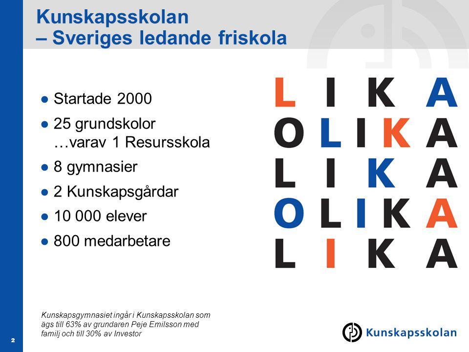 Kunskapsskolan – Sveriges ledande friskola
