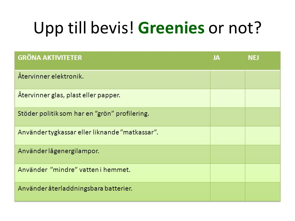 Upp till bevis! Greenies or not