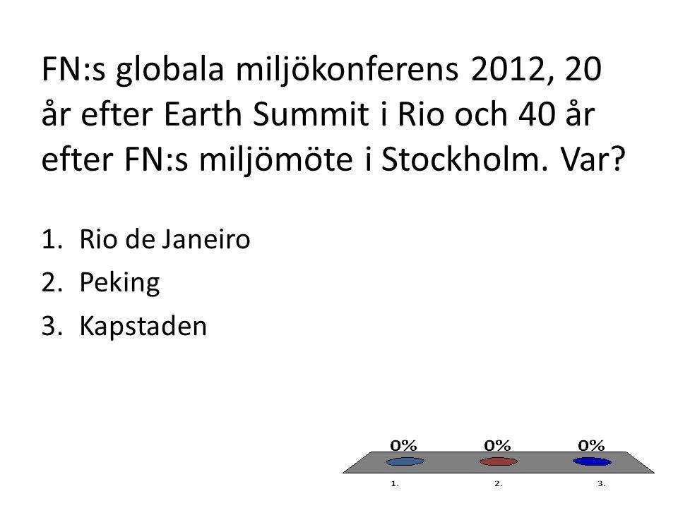 FN:s globala miljökonferens 2012, 20 år efter Earth Summit i Rio och 40 år efter FN:s miljömöte i Stockholm. Var