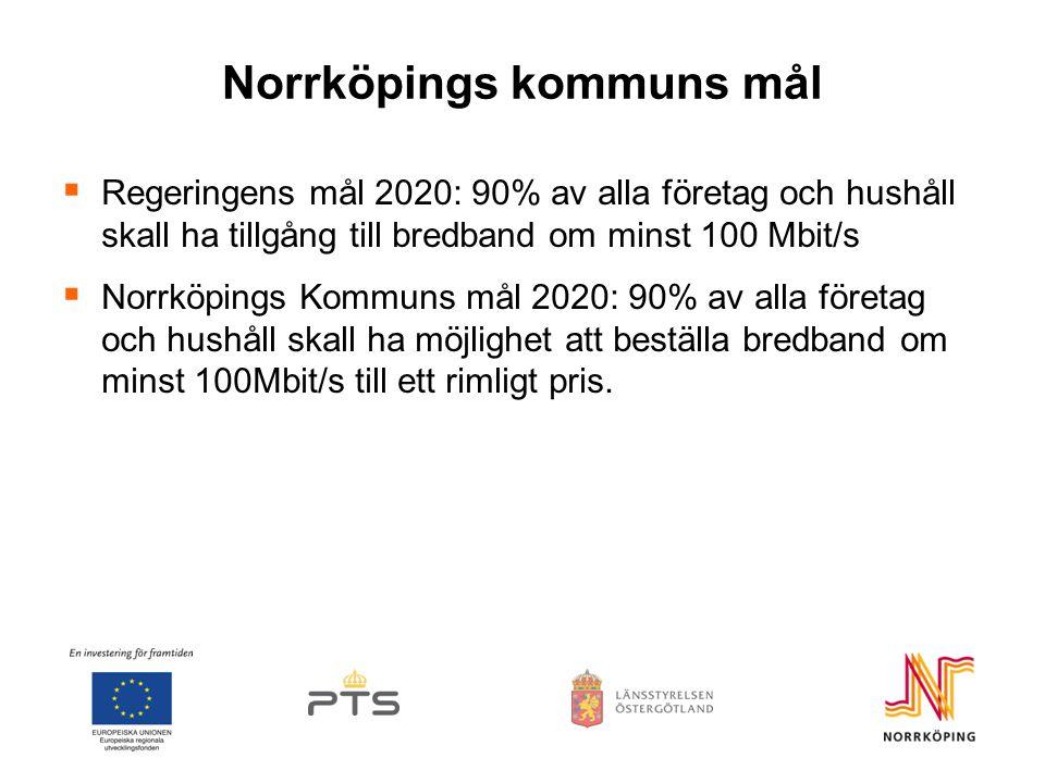 Norrköpings kommuns mål