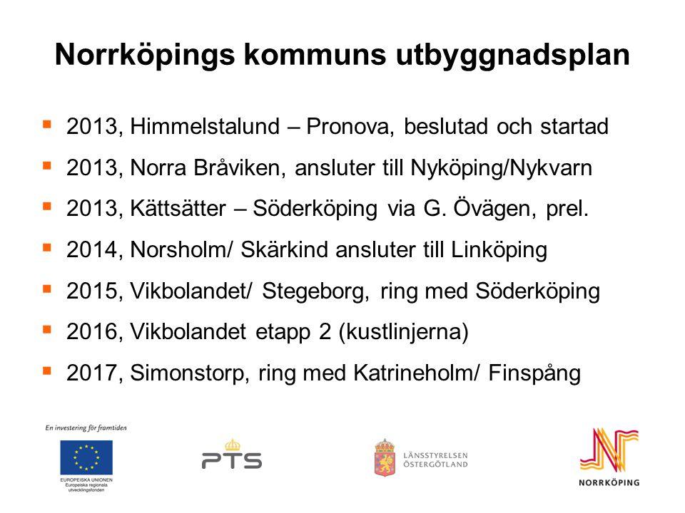 Norrköpings kommuns utbyggnadsplan