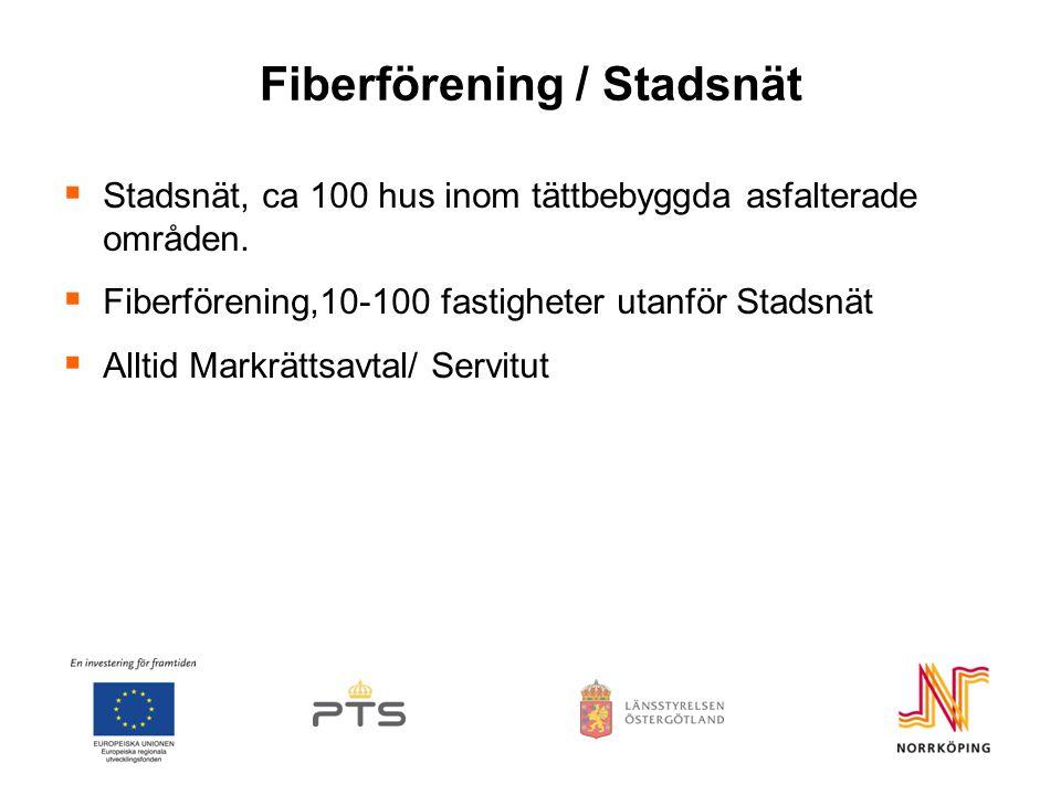 Fiberförening / Stadsnät