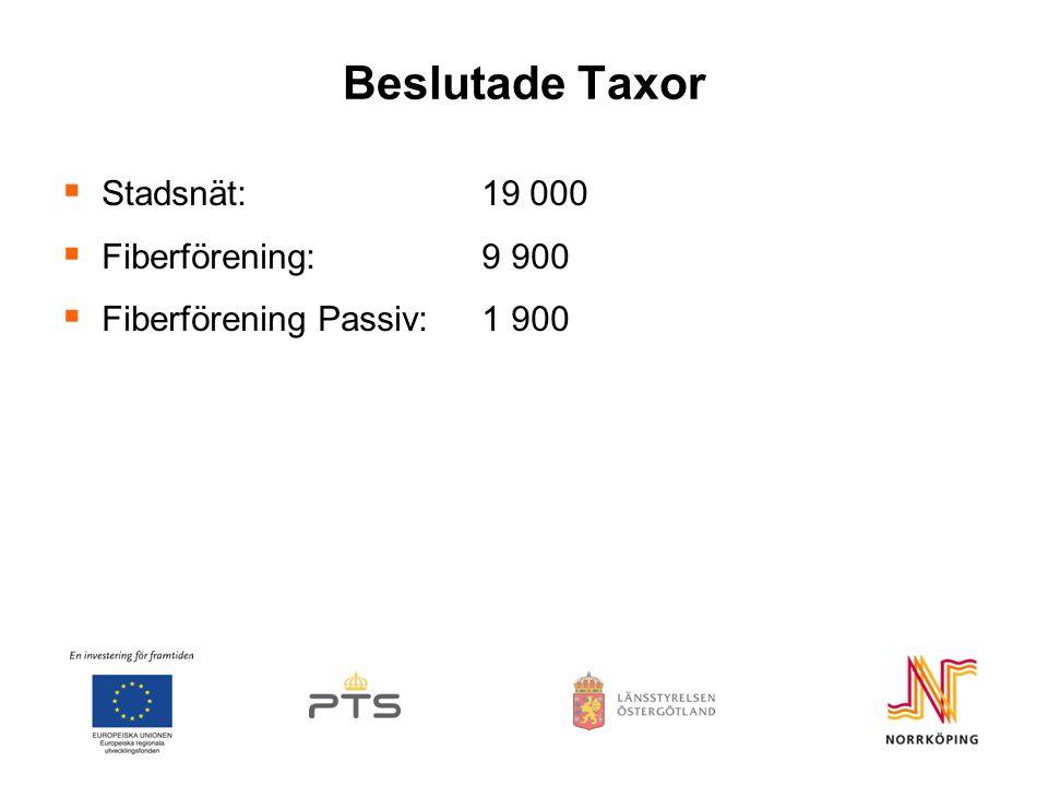 Beslutade Taxor Stadsnät: 19 000 Fiberförening: 9 900