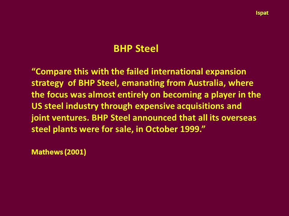 Ispat BHP Steel.