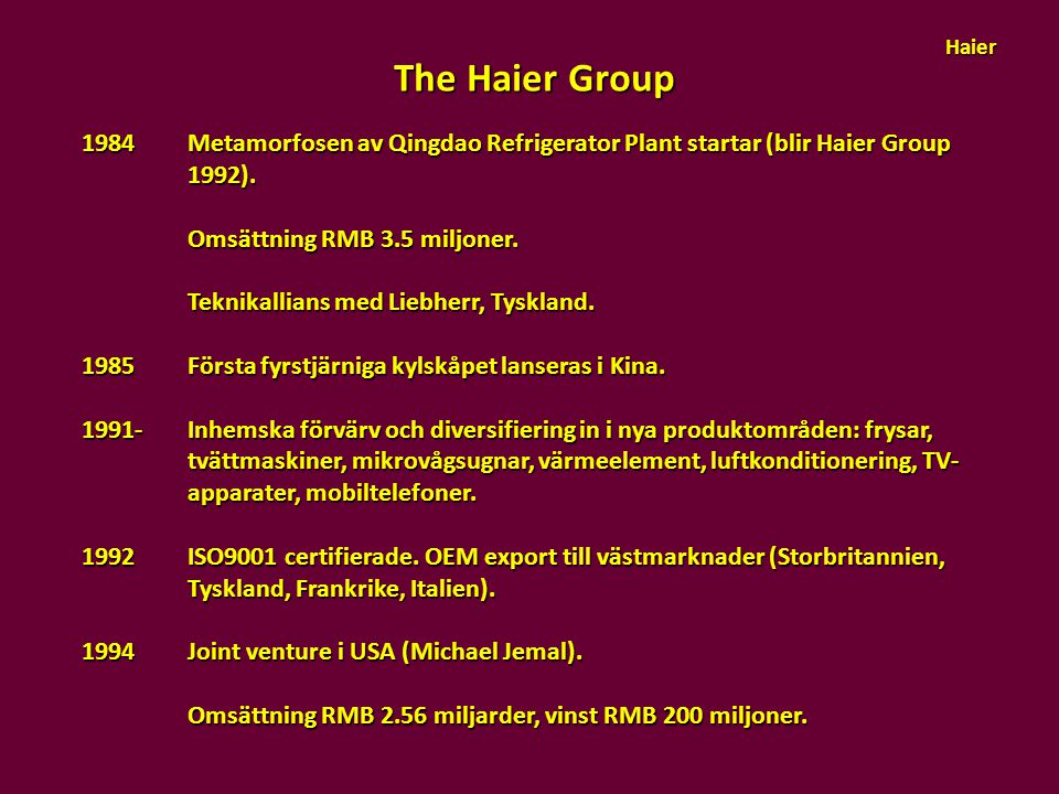 Haier The Haier Group. 1984 Metamorfosen av Qingdao Refrigerator Plant startar (blir Haier Group 1992).