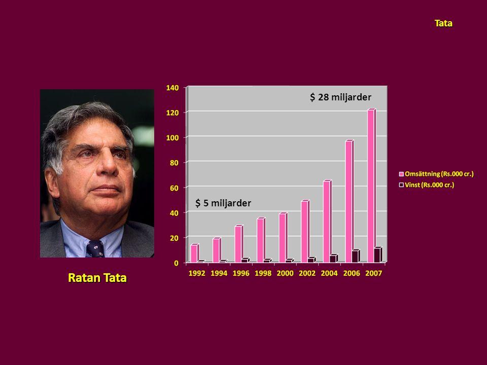Tata $ 28 miljarder $ 5 miljarder Ratan Tata