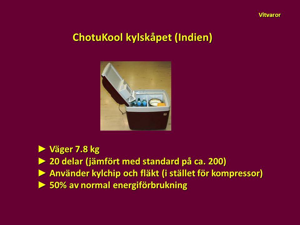 ChotuKool kylskåpet (Indien)