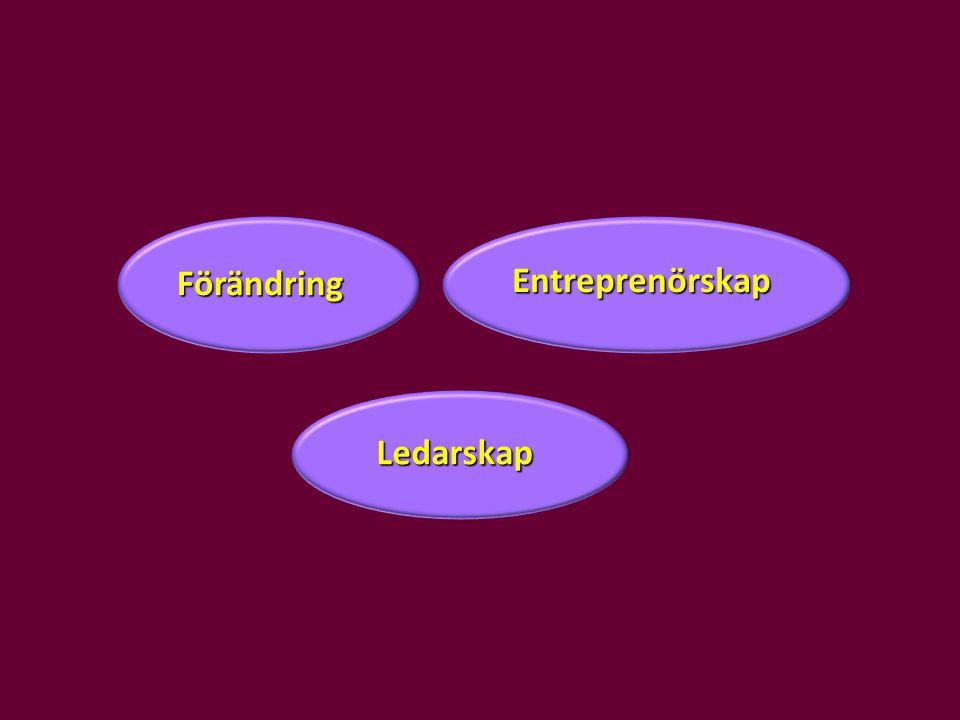 Förändring Entreprenörskap Ledarskap