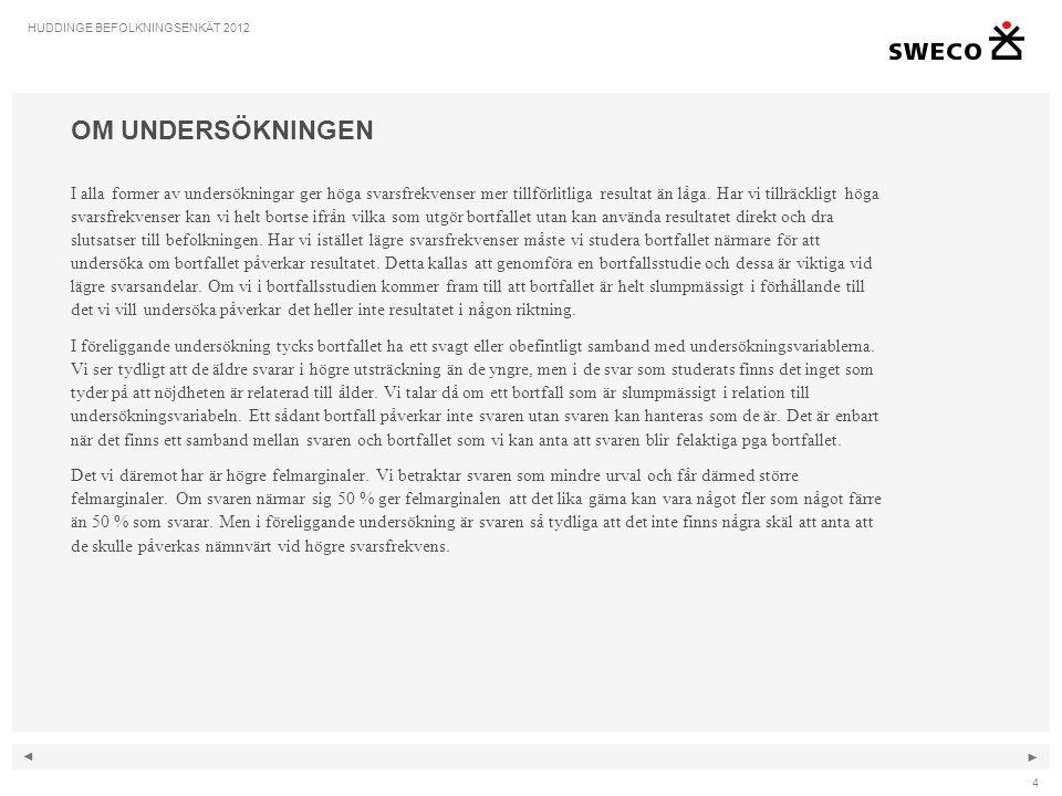 HUDDINGE BEFOLKNINGSENKÄT 2012