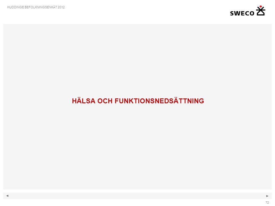 HÄLSA OCH FUNKTIONSNEDSÄTTNING