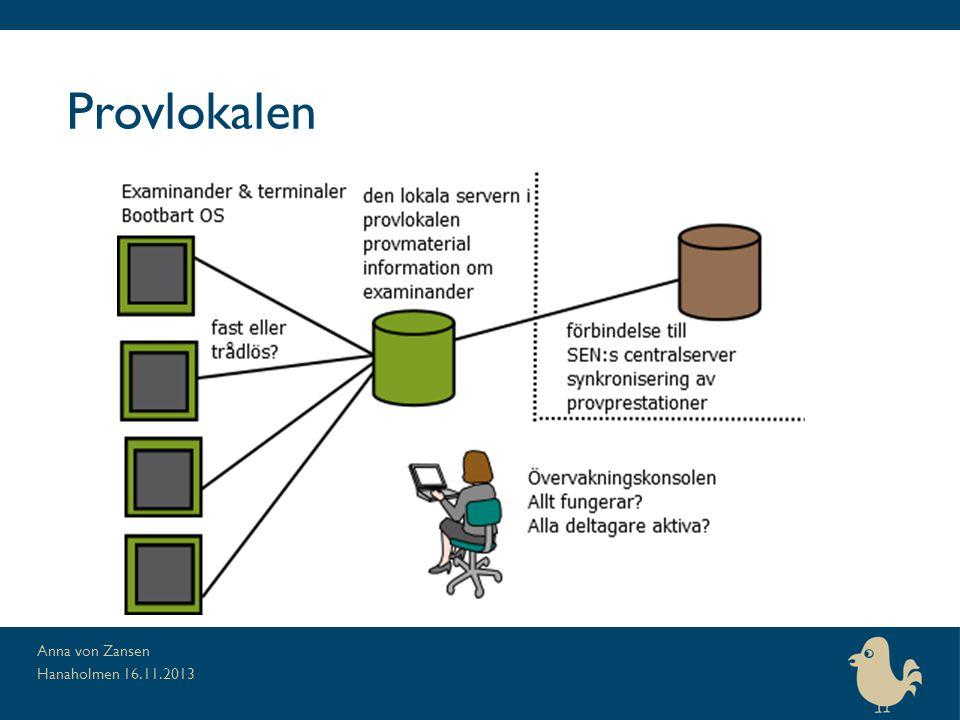 Provlokalen Anna von Zansen Hanaholmen 16.11.2013