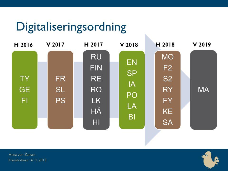 Digitaliseringsordning
