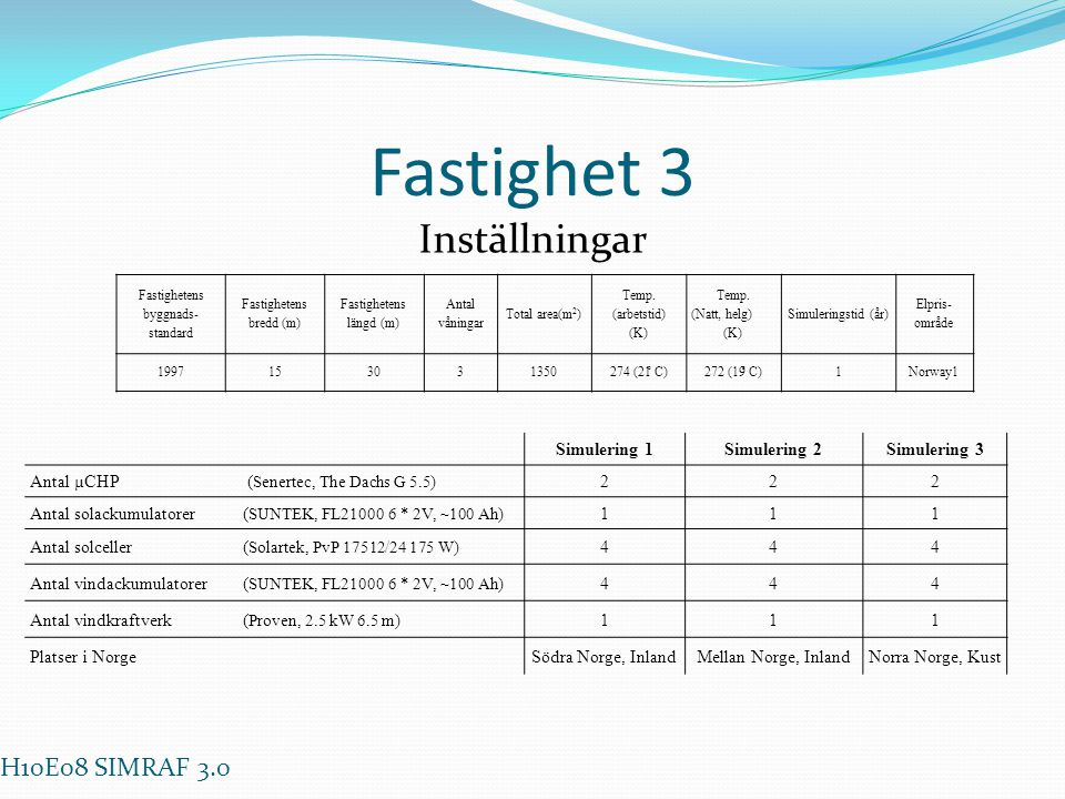Fastighet 3 Inställningar H10E08 SIMRAF 3.0 Simulering 1 Simulering 2