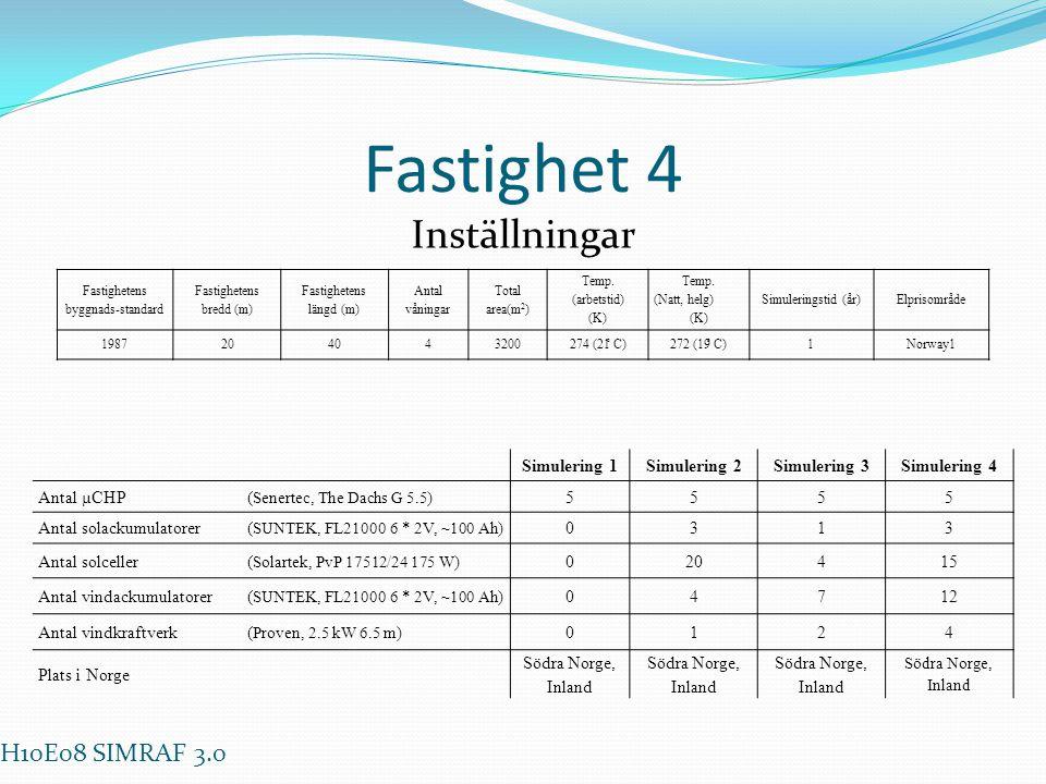 Fastighet 4 Inställningar H10E08 SIMRAF 3.0 Simulering 1 Simulering 2