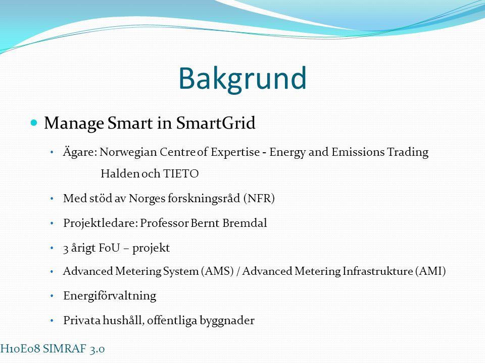 Bakgrund Manage Smart in SmartGrid