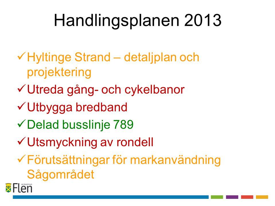 Handlingsplanen 2013 Hyltinge Strand – detaljplan och projektering
