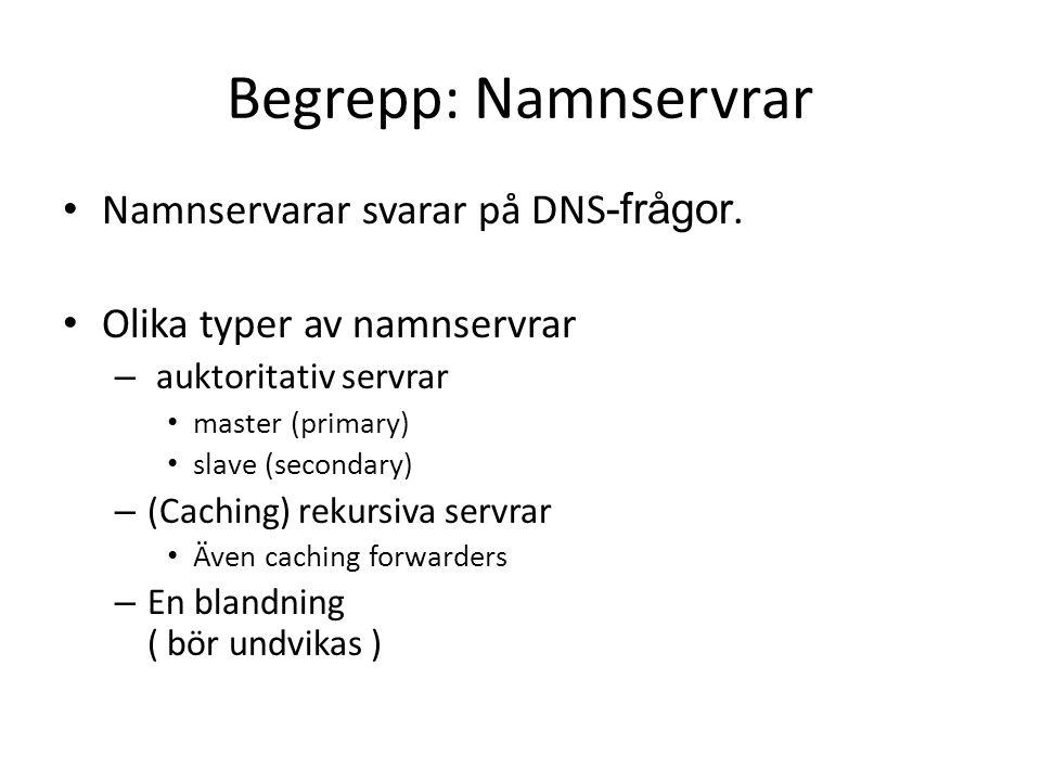 Begrepp: Namnservrar Namnservarar svarar på DNS-frågor.