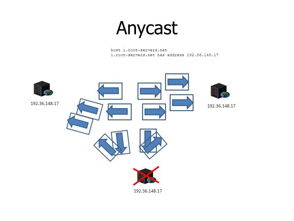 Anycast host i.root-servers.net. i.root-servers.net has address 192.36.148.17. 192.36.148.17. 192.36.148.17.