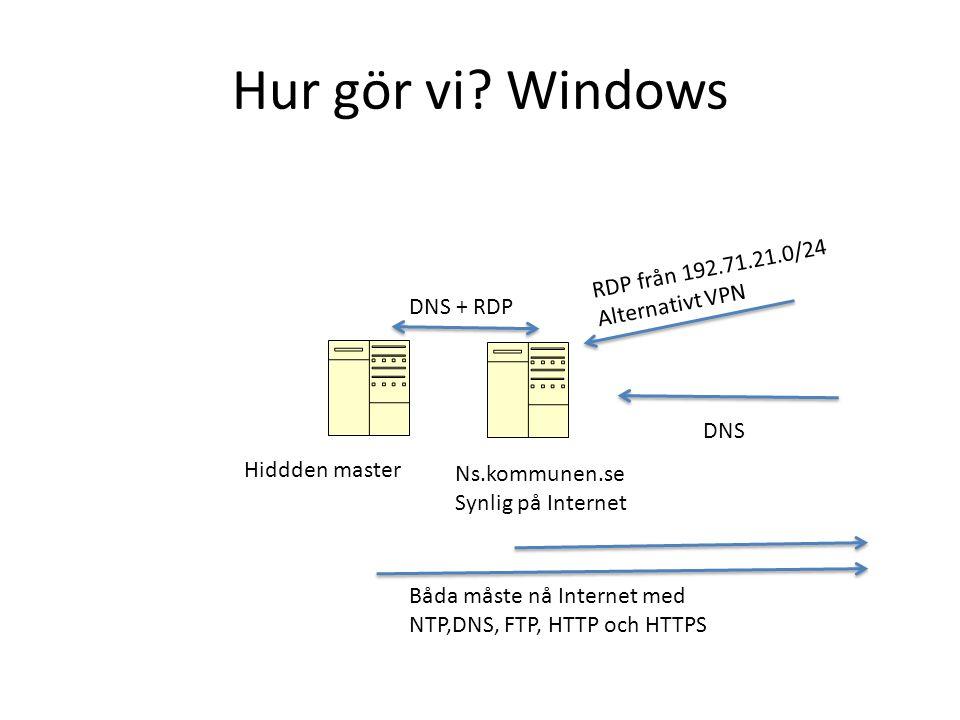 Hur gör vi Windows RDP från 192.71.21.0/24 Alternativt VPN DNS + RDP