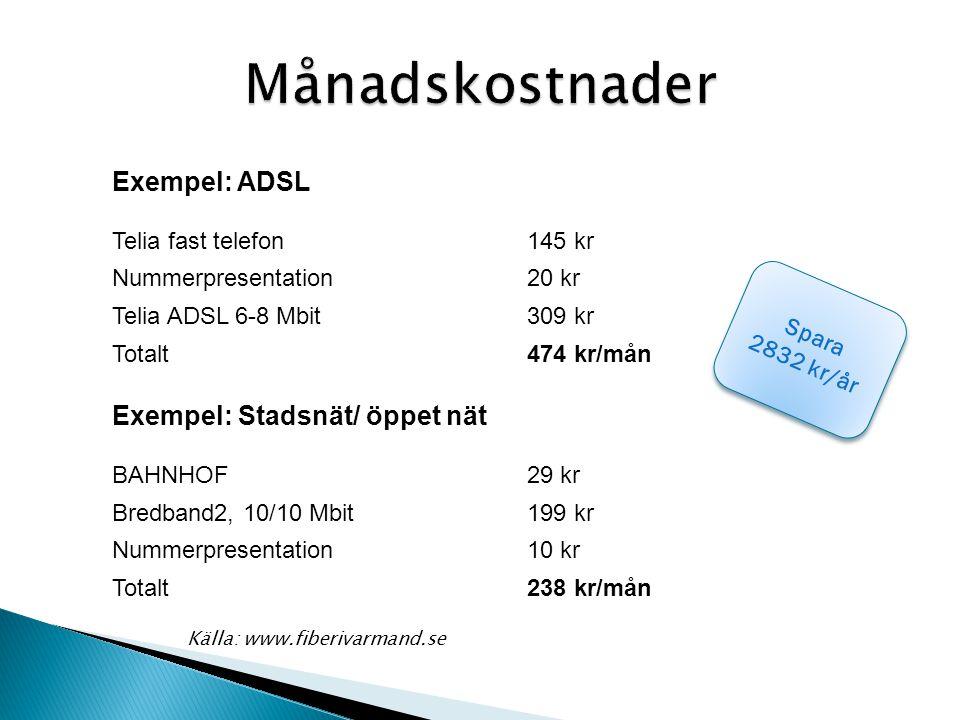 Månadskostnader Exempel: ADSL Exempel: Stadsnät/ öppet nät