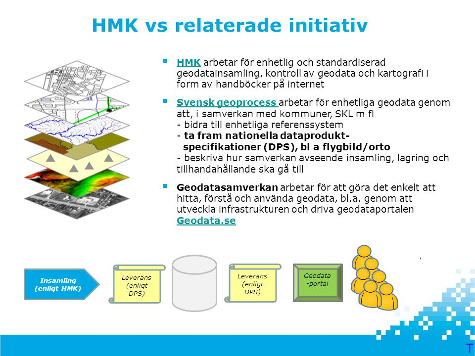 HMK vs relaterade initiativ