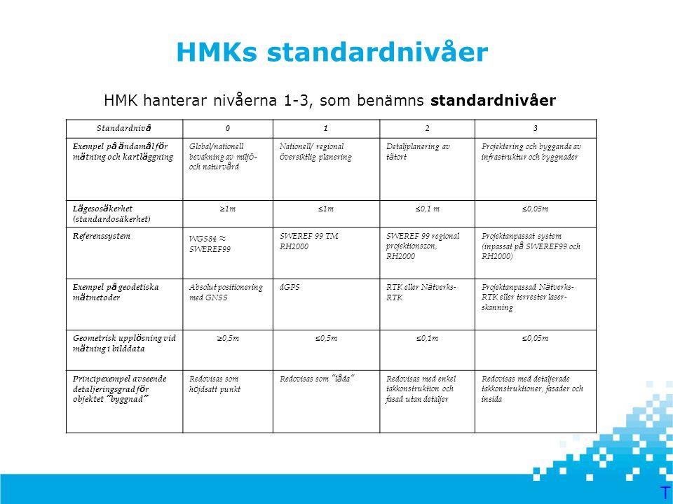 HMKs standardnivåer HMK hanterar nivåerna 1-3, som benämns standardnivåer. Standardnivå. 1. 2. 3.