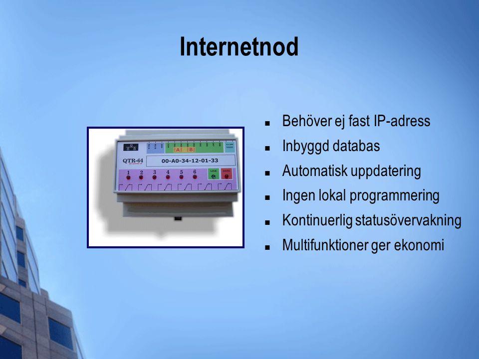 Internetnod Behöver ej fast IP-adress Inbyggd databas