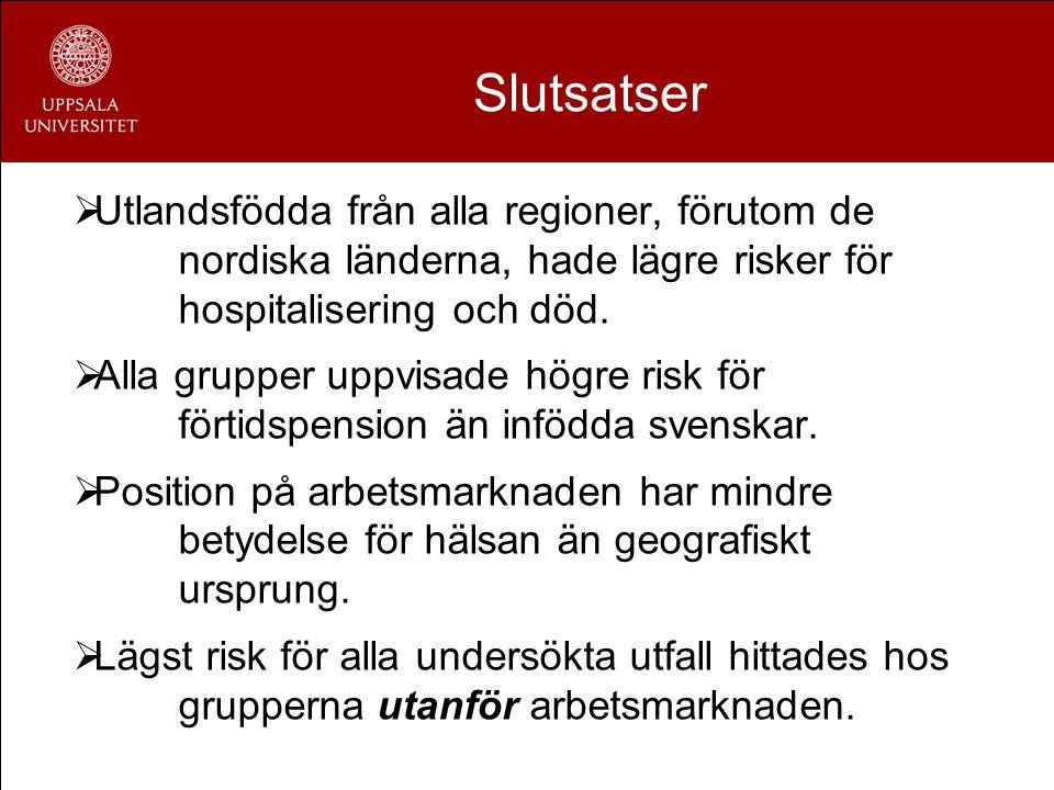 Slutsatser Utlandsfödda från alla regioner, förutom de nordiska länderna, hade lägre risker för hospitalisering och död.