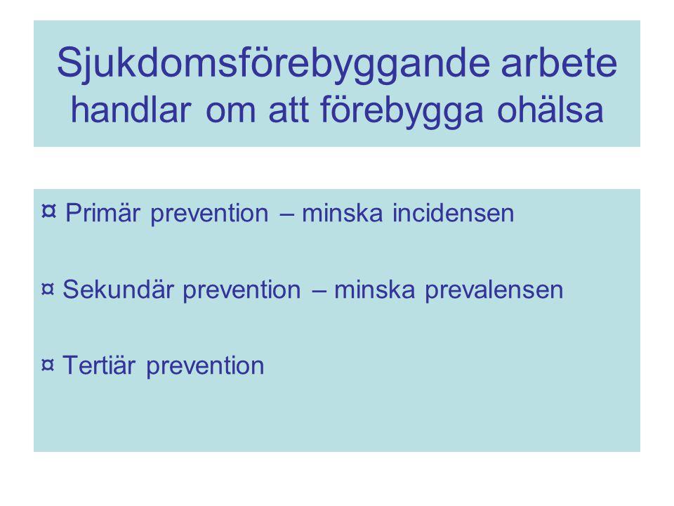 Sjukdomsförebyggande arbete handlar om att förebygga ohälsa