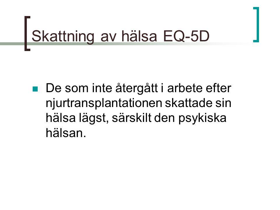 Skattning av hälsa EQ-5D