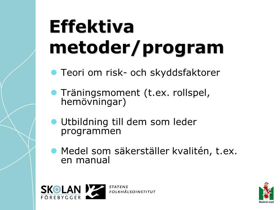 Effektiva metoder/program