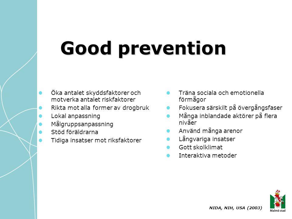 Good prevention Öka antalet skyddsfaktorer och motverka antalet riskfaktorer. Rikta mot alla former av drogbruk.