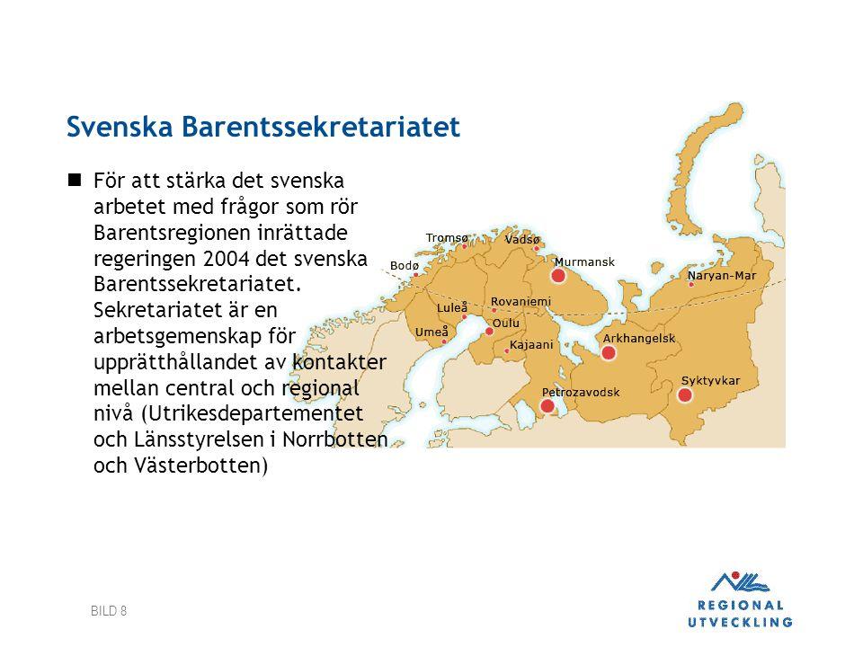 Svenska Barentssekretariatet