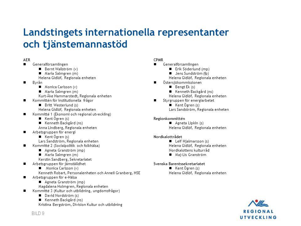Landstingets internationella representanter och tjänstemannastöd