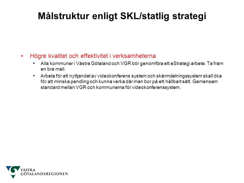 Målstruktur enligt SKL/statlig strategi